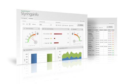 ByggSak-Rapport Styringsinfo